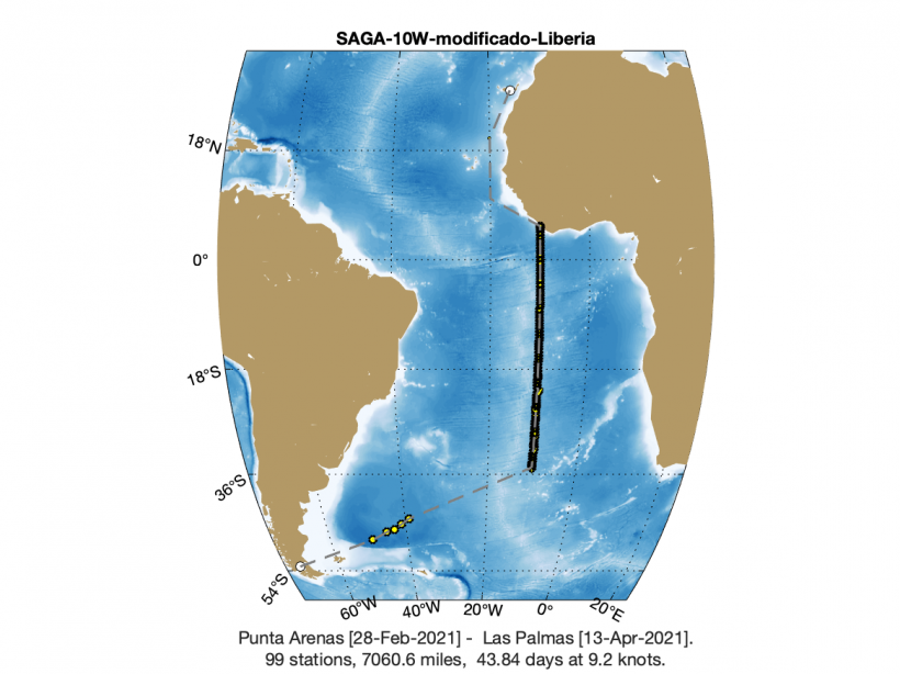 Pyrogenic carbon in the South Atlantic